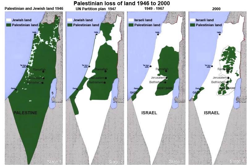 Palestinarens