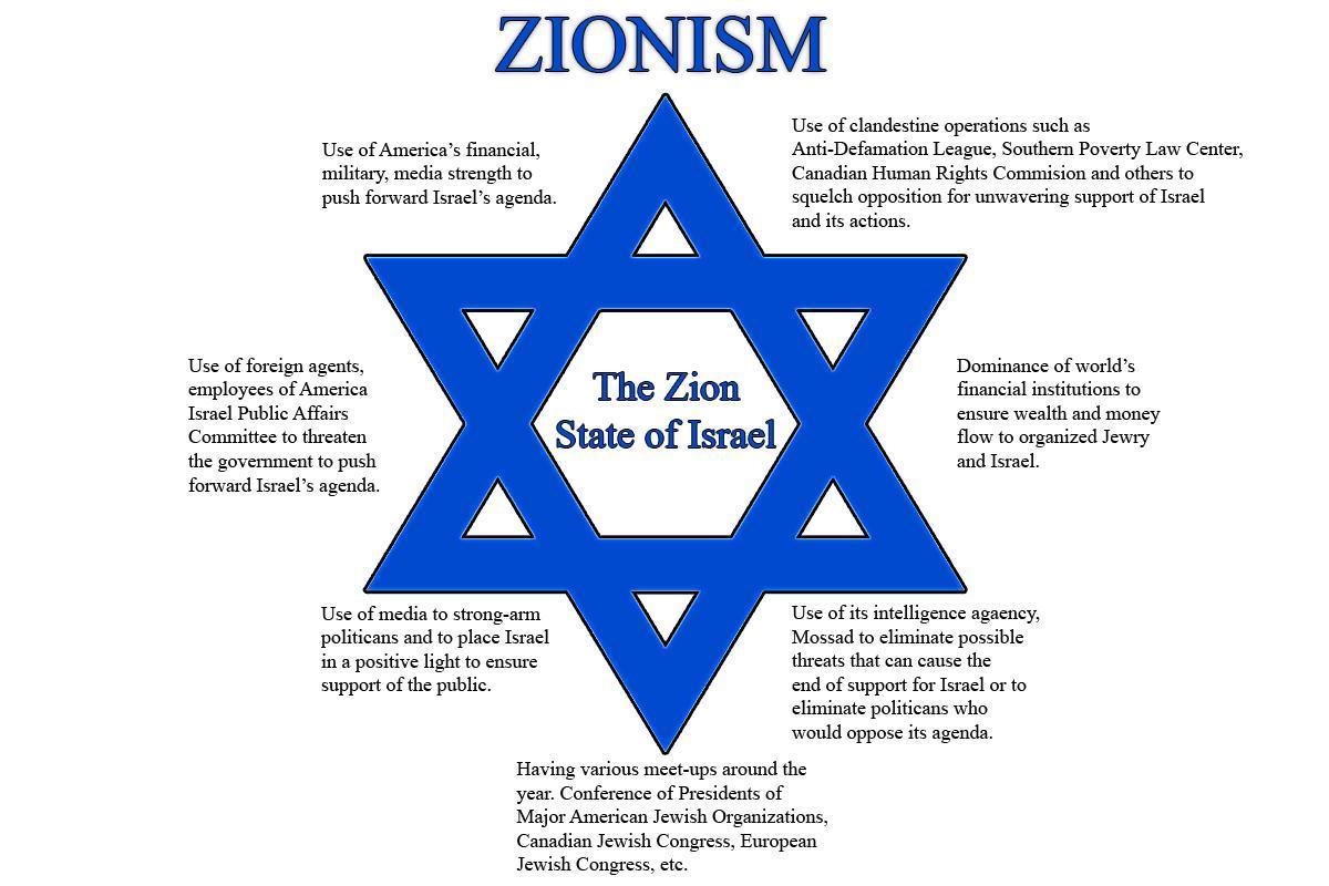 joodse regels